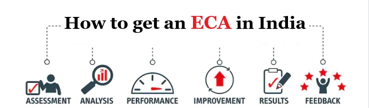 How to get an Educational Credential Assessment (ECA) in India?
